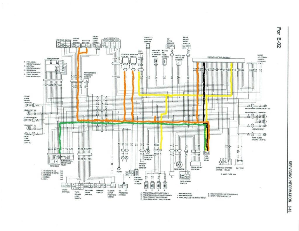 1999 sv650 wiring diagram 2005 club car precedent for 2001 suzuki tl 1000 data
