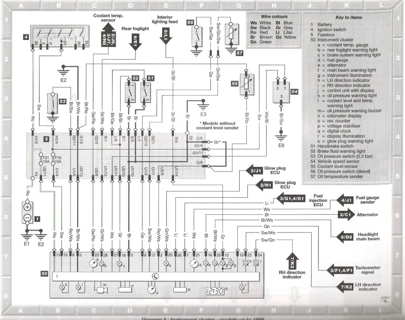 Vw Polo Wiring Diagram : Polo n electrical diagram somurich