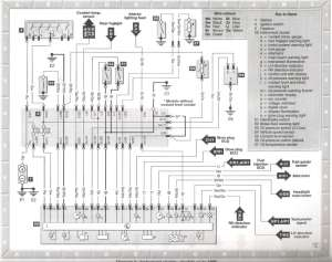 Polo 9n Electrical Diagram  Somurich