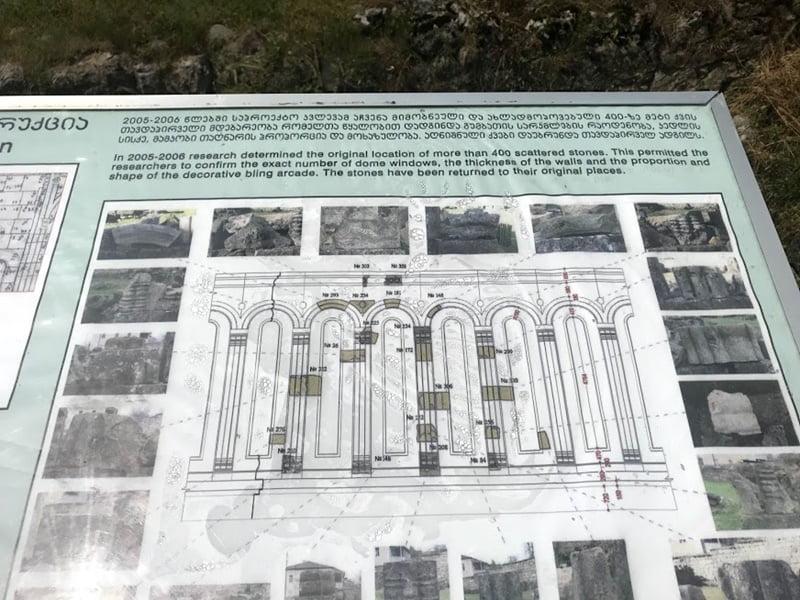 Реконструкция храма Баграта