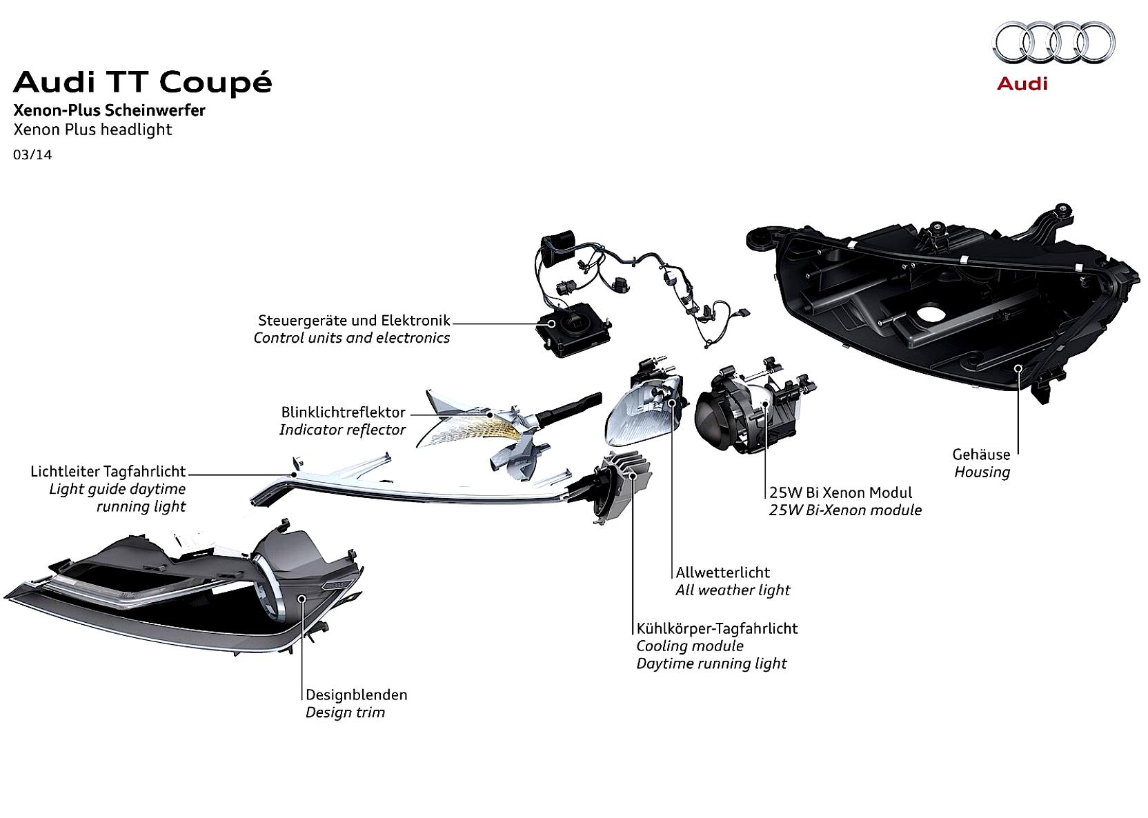 Audi TT 2014 on MotoImg.com