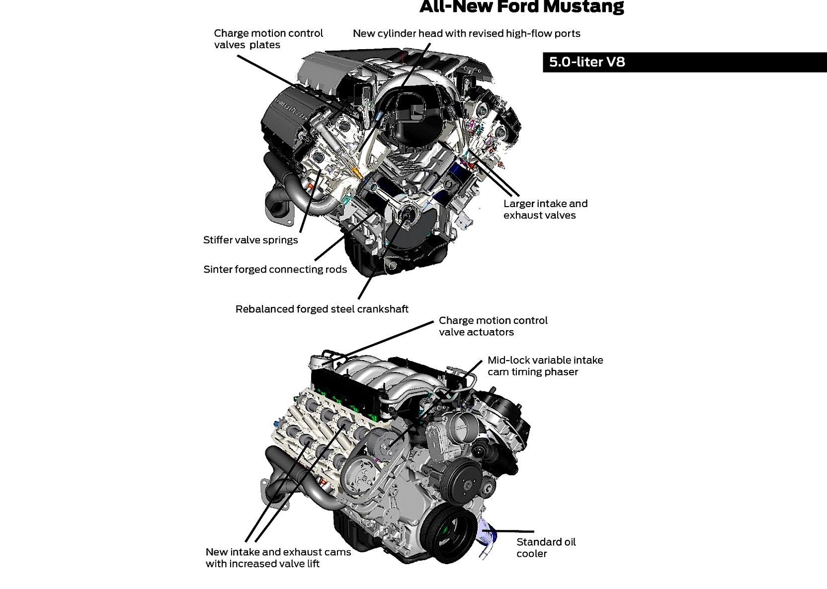Ford Mustang 2014 on MotoImg.com