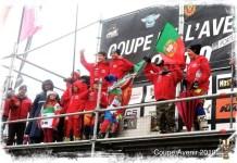 Coupe de l'Avenir 2019: Lusos no pódio