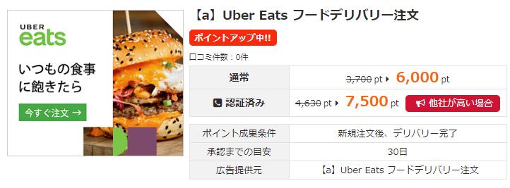 uber tast-i2ipoint3