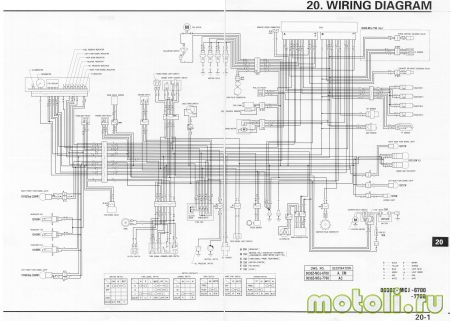 Cbr F4i Wiring Diagram Zx12 Wiring Diagram Wiring Diagram