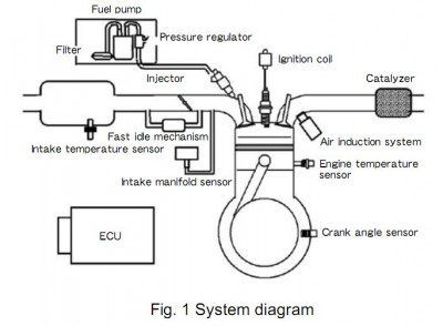 Yamaha Fuel Injection System for Small Motorcycle R&D
