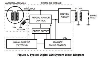 Yamaha T135 Wiring Diagram Pdf - Wiring Diagram on