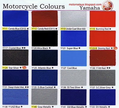 Yamaha R Red Paint Code