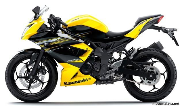 2014-KawasakiNinja250SL-Yellow