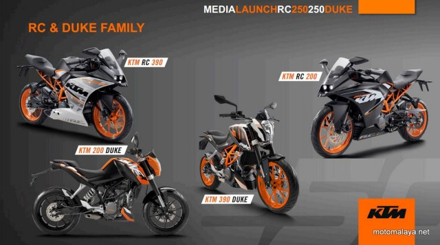 2018 ktm rc 250. fine ktm 8ktmrc250family008 for 2018 ktm rc 250 o