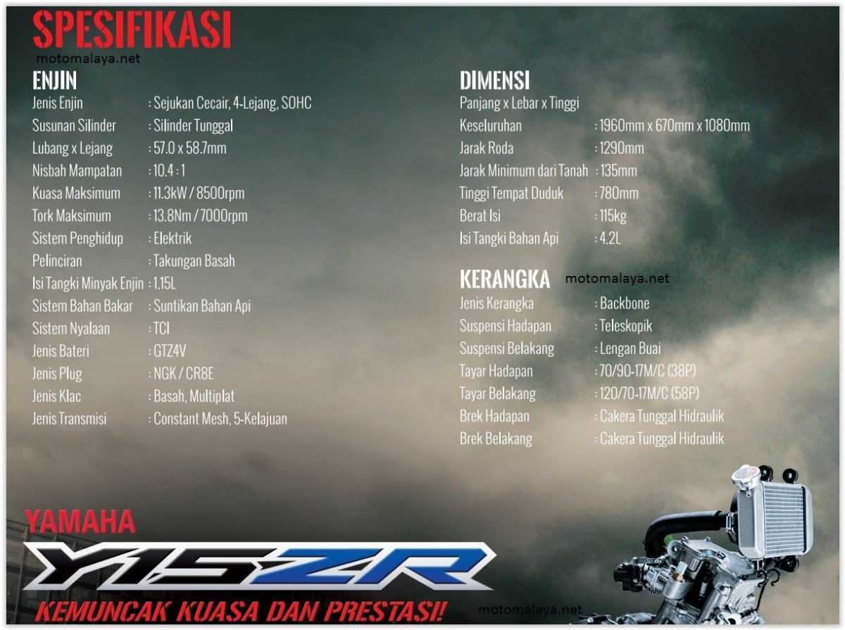 2015 Yamaha Y15ZR Technical Specification - MotoMalaya net - Berita