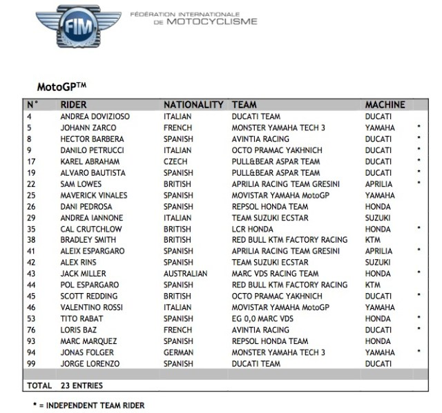 2017-motogp-riders-list