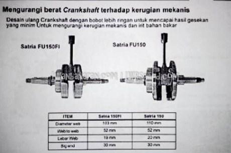 Satria-FU-injeksi 15