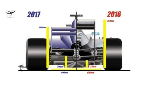 Bodwork Formula 1 Tahun 2017 - Rear