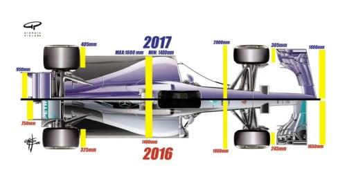 Bodwork Formula 1 Tahun 2017 - Up