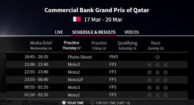 GP Qatar 2016 Start