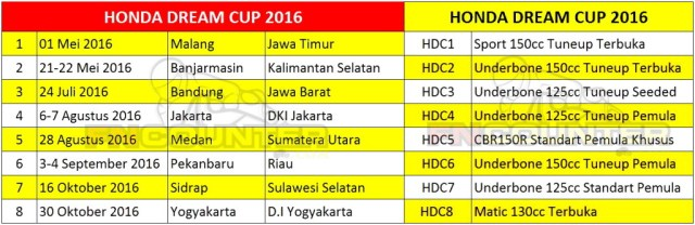 DREAM CUP 2016