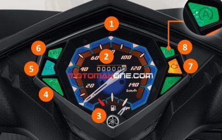 speedometer-mio-m3-125-2