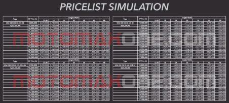 simulasi-kredit-honda-cbr250rr