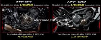 mt0709 motomaxoneblog yamaha malang1
