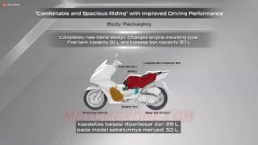 All New PCX 160 2021 bagasi