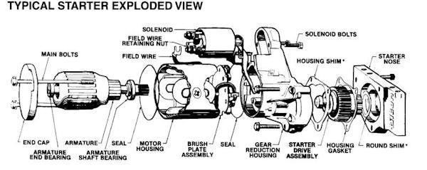 Electric Motor Starters Wiring Schematics