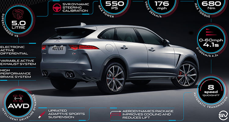 Jaguar F pace performance guide