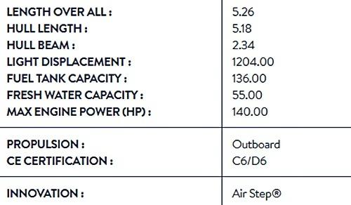 2020 Beneteau Flyer 5.5 SPACEdeck Specs