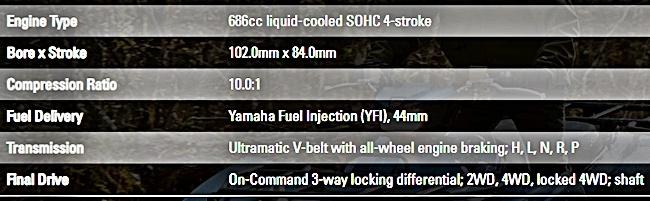 Yamaha Kodiak 700 EPS SE Engine