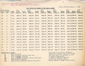 jeep-a-trench-price-model-list1