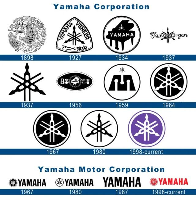 Logo of yamaha motors hobbiesxstyle for Yamaha motorcycle brands
