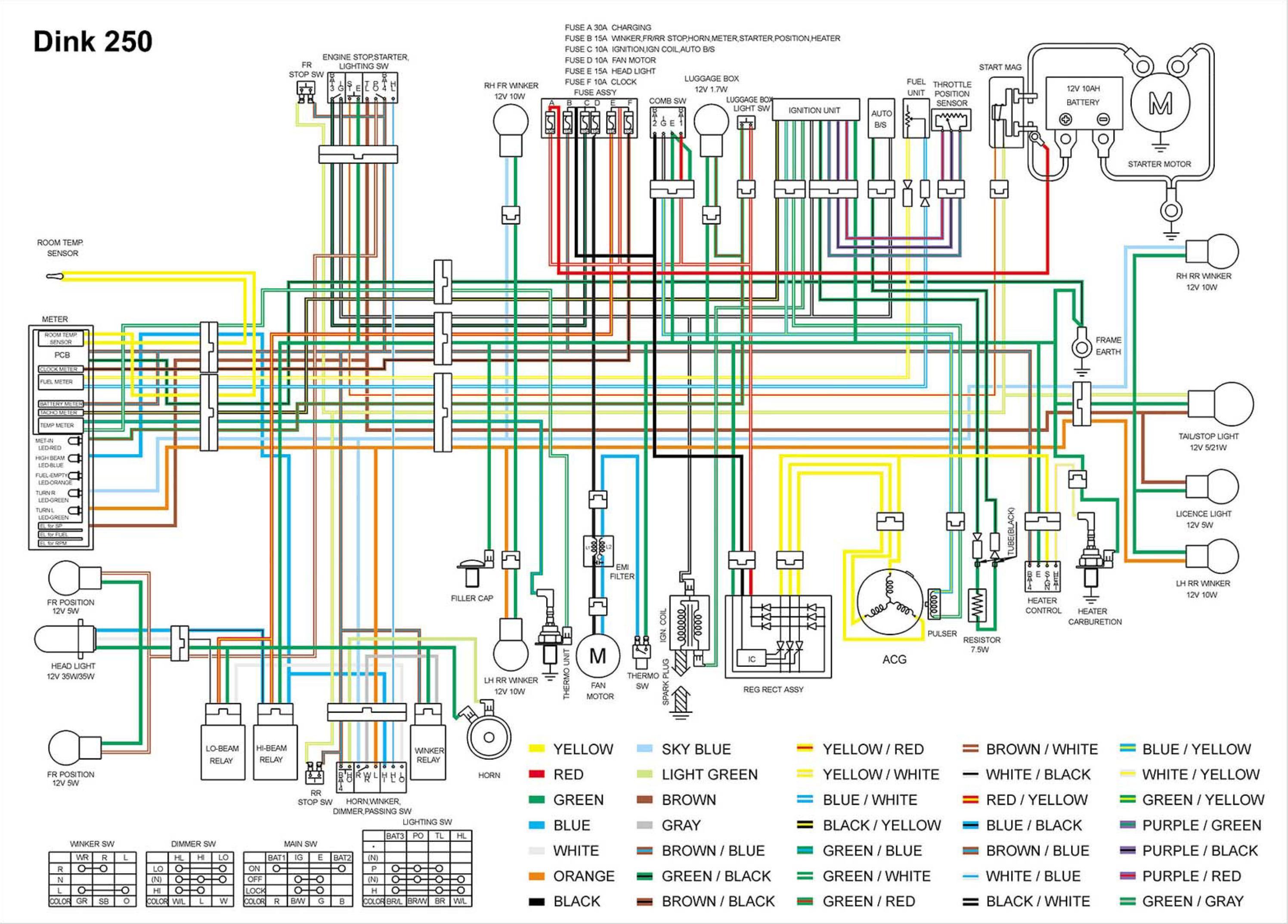 Kymco  Motorcycle Manuals PDF, Wiring Diagrams & Fault Codes