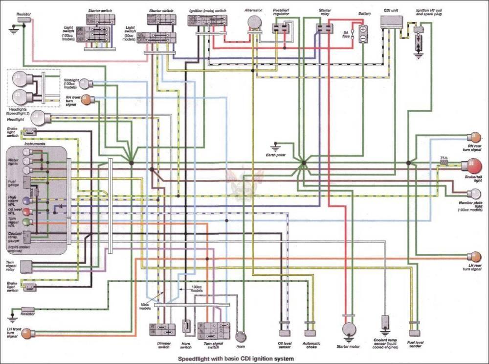 medium resolution of wiring diagram honda cb250 yamaha sr500 wiring diagram 1980 yamaha xs850 wiring diagram wiring diagram ultima cafe racer