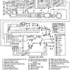 68 Camaro Wiring Diagram 95 Ford Ranger Fuse 1968 Amc Amx Starter Pontiac Fiero