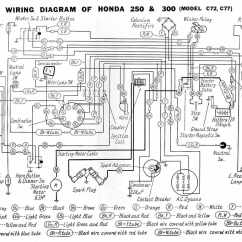 Honda Zoomer Wiring Diagram Iron Carbon Phase Explained Cd175 Electrical Automatic