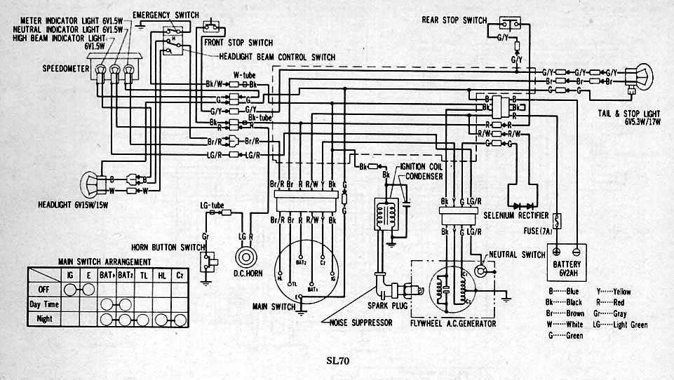 honda motorcycle wiring diagram xl100 plete winnebago motorhomes 1974 xl 100 schematic cl72 vintage scooters custom harness for cb900f on
