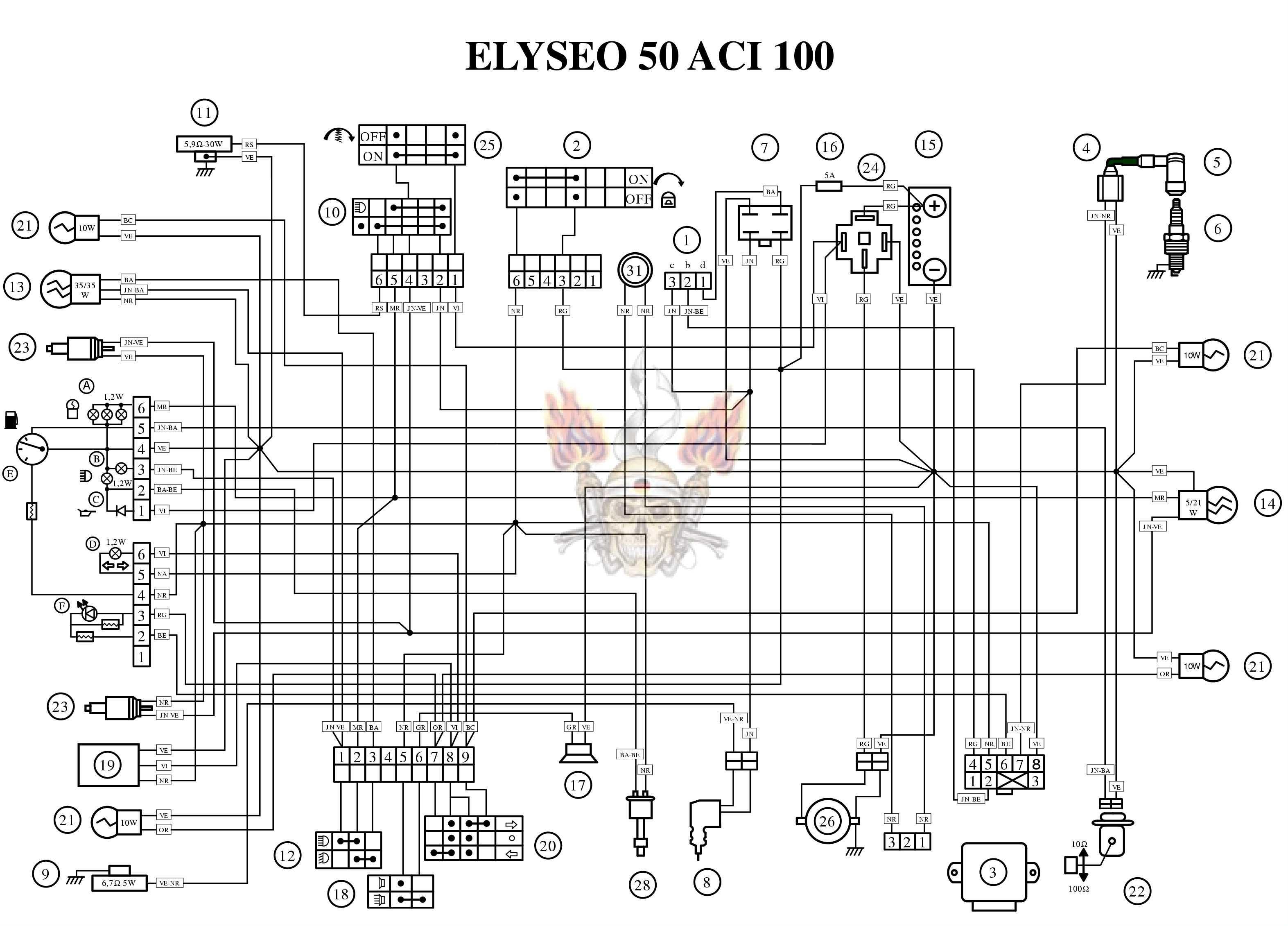 Peugeot 306 Wiring Diagram Schematics Diagrams 206 Immobiliser Vivacity 100 Gti Attractive Download