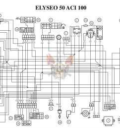 peugeot 307 wiring diagram efcaviation com wiring diagram peugeot elyseo 50 aci 100 peugeot 307 wiring [ 3146 x 2261 Pixel ]