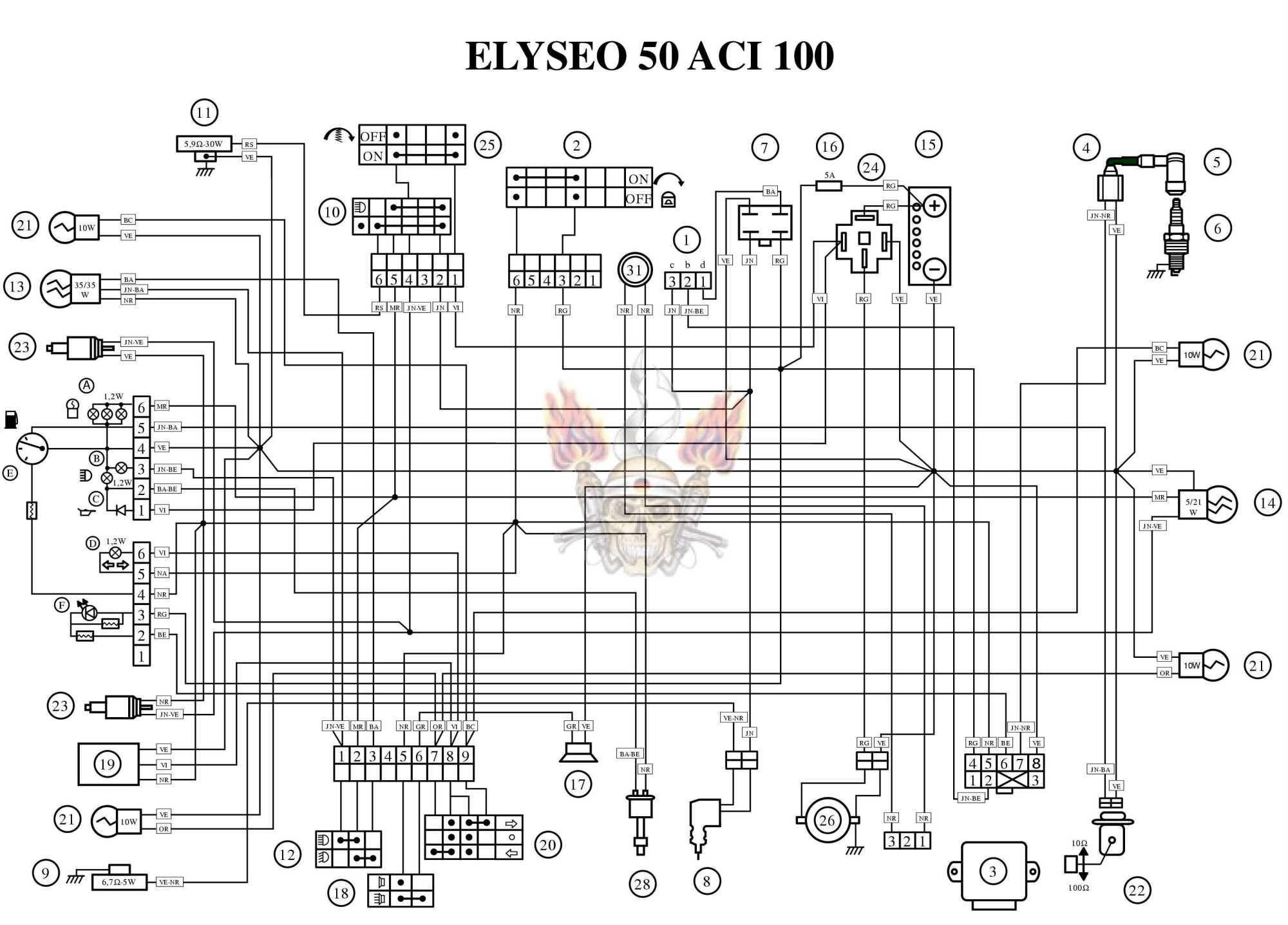 hight resolution of peugeot 307 wiring diagram efcaviation com wiring diagram peugeot elyseo 50 aci 100 peugeot 307 wiring