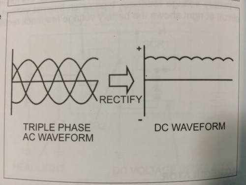 small resolution of a diode in it s simplest form is considered to be a one way valve for electricity it allows voltage to pass through it but does not allow voltage to
