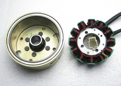 small resolution of stator and rotor