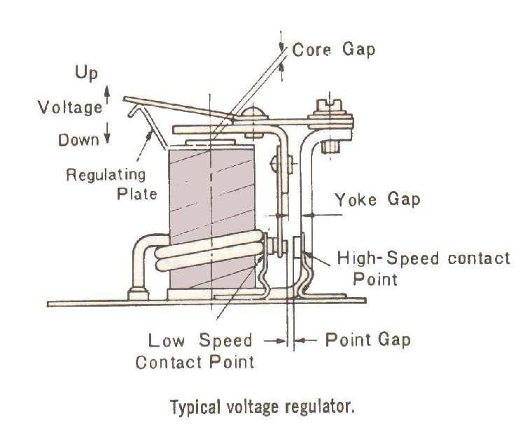 gallery honda wave 100 electrical wiring diagram