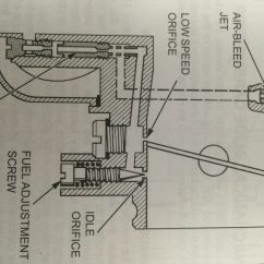 Lawn Boy 10685 Parts Diagram Hunter Fan Capacitor Wiring Wire For Tecumseh Md Va2490zxn