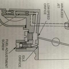 2004 Gmc Envoy Xuv Radio Wiring Diagram 7 Blade Trailer T25 Tlrc Yamaha Diagrams  For Free