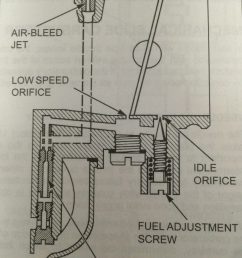 pre mix is combined with the air in the carburetor bore the pilot screw is turned counterclockwise to enrichen the mixture by increasing fuel flow  [ 2137 x 2839 Pixel ]