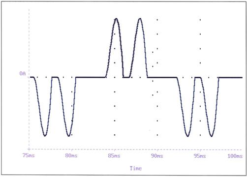 راکتور خط چیست و چگونه به درایو موتور شما کمک می کند