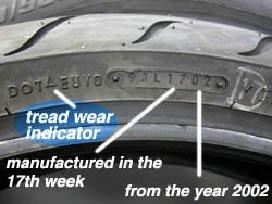 Motorcycle Tire Sidewall Markings