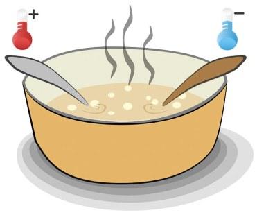 Ejemplo de calor específico usando dos cucharas y una sopa