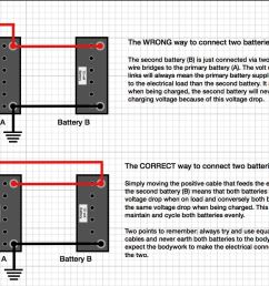 rv battery wiring [ 1247 x 804 Pixel ]