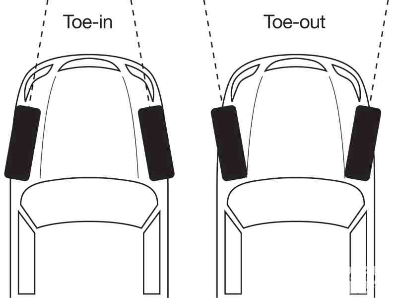 Alignment: Toe In And Toe Out